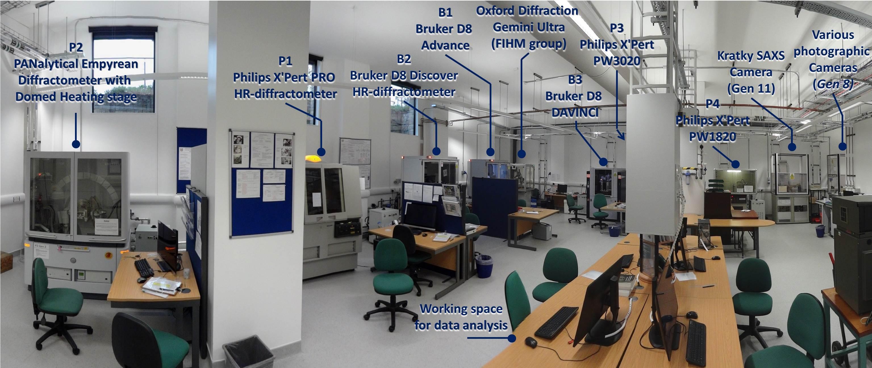 XRD lab
