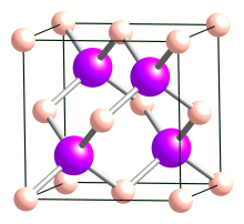An example unit cell. A crystal is made up of millions of unit cells repeating in a regular array.